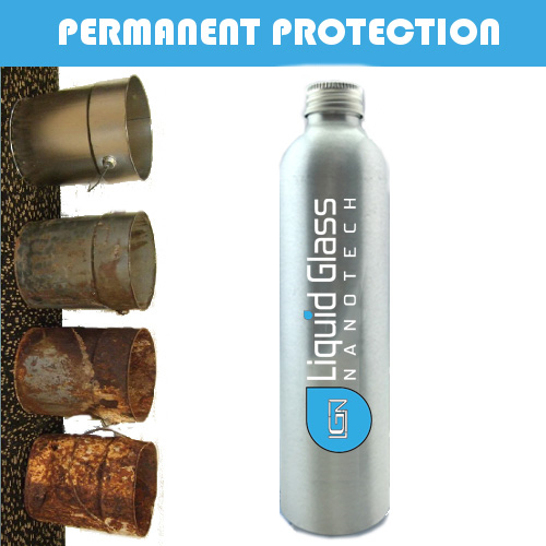 Permanent_Protection